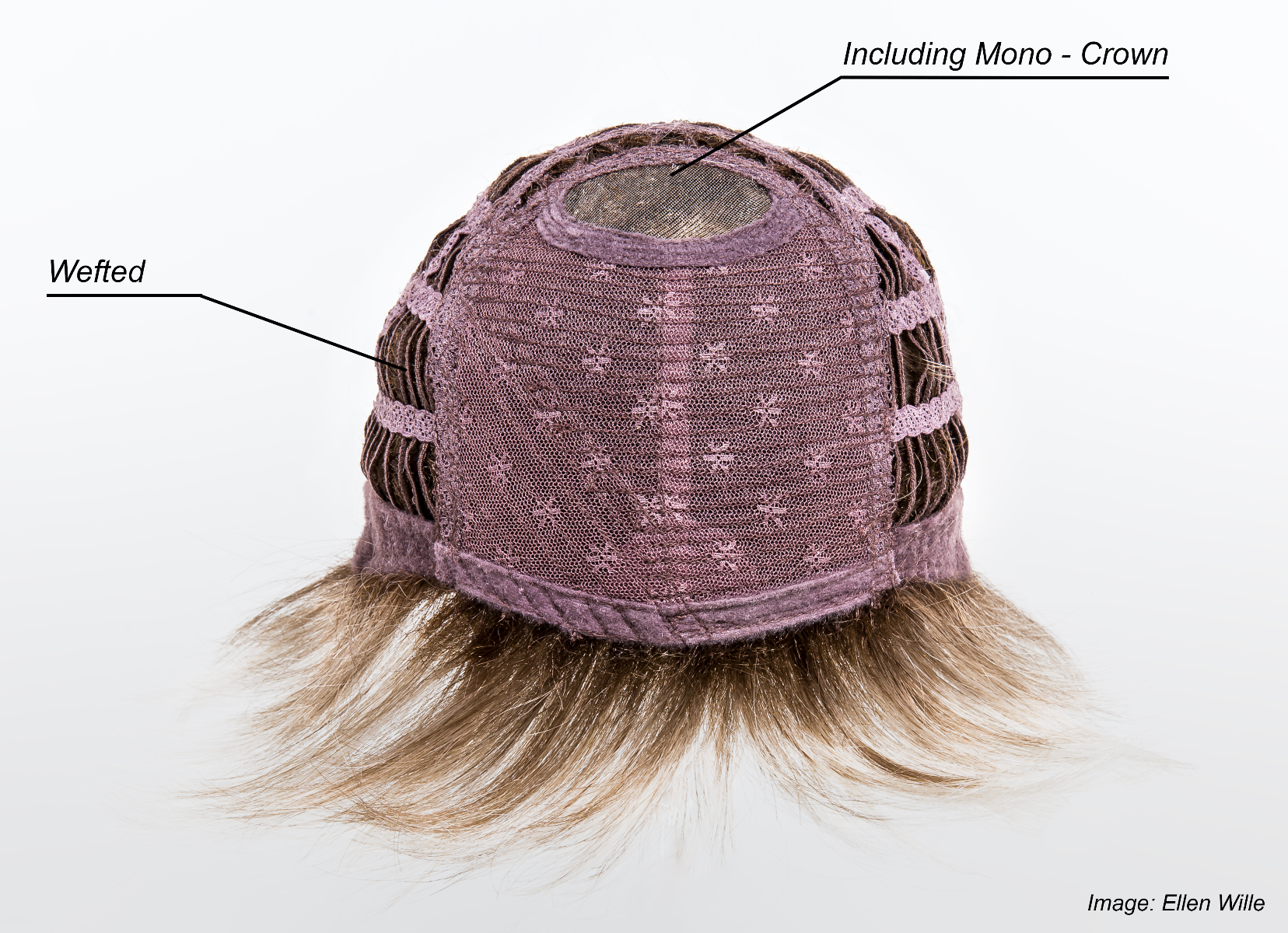 Monofilament Crown Ellen Wille Wig Cap Construction