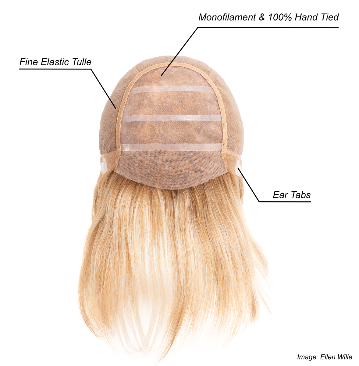 Monofilament and 100% hand tied cap construction, Ellen Wille Wigs